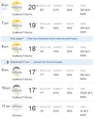 Prognoza meteo la concertul Linkin Park, potrivit weather.com