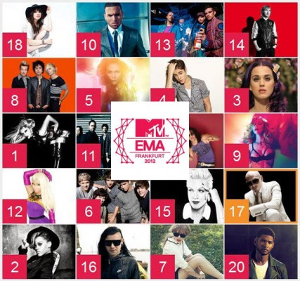 Nominalizari MTV EMA 2012