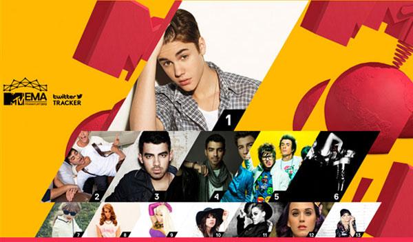 Premiile MTV EMA - 2012