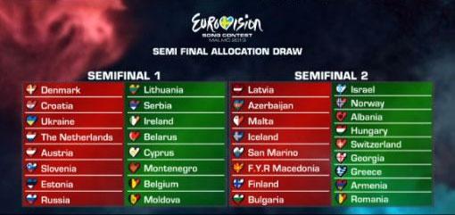 Concurentii din semifinalele Eurovision 2013