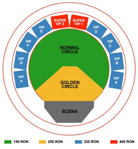 Schema amplasării  categoriilor de bilete la concertul Scorpions de la Romexpo