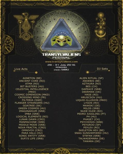 Poster eveniment Transylvaliens Festival