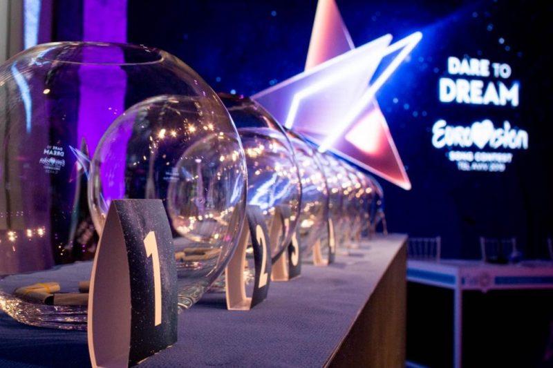 Împărțirea țărilor în semifinalele Eurovision 2019