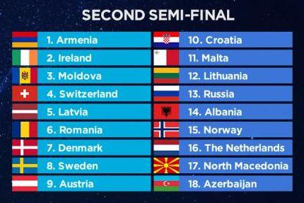 Ordinea intrării în concurs a melodiilor din cea de-a doua semifinala Eurovision 2019