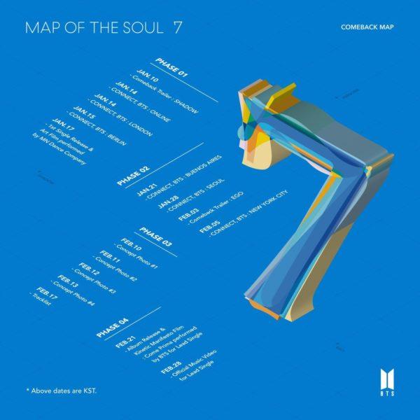 BTS Teaser Map of the Soul 7 2020