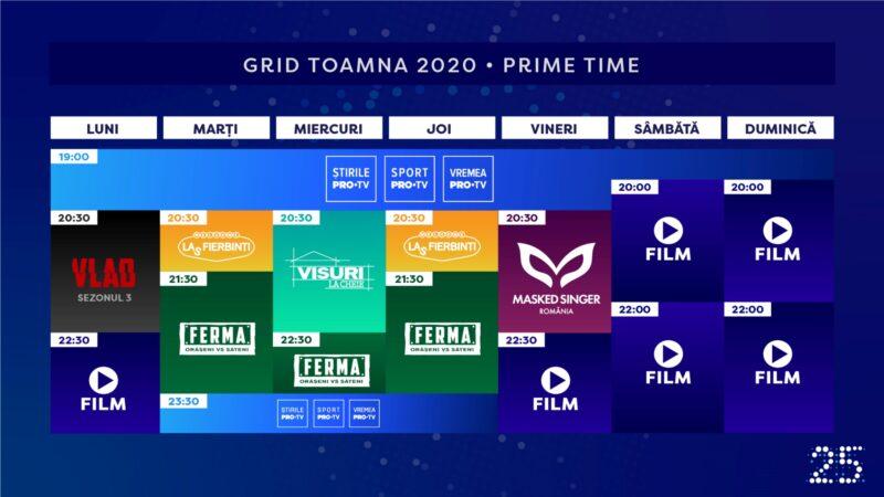 Grila de programe pentru toamna 2020 - PRO TV